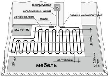 Схема укладки теплого пола электрического
