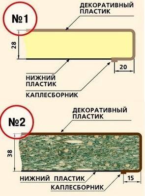 Столешницы из ДСП для кухни - формы профилей