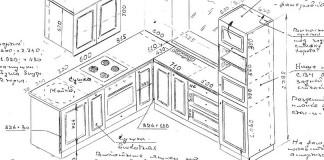 Руководство по самятельной установке кухонного гарнитура