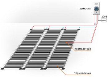 схема подключения пленочного теплого пола